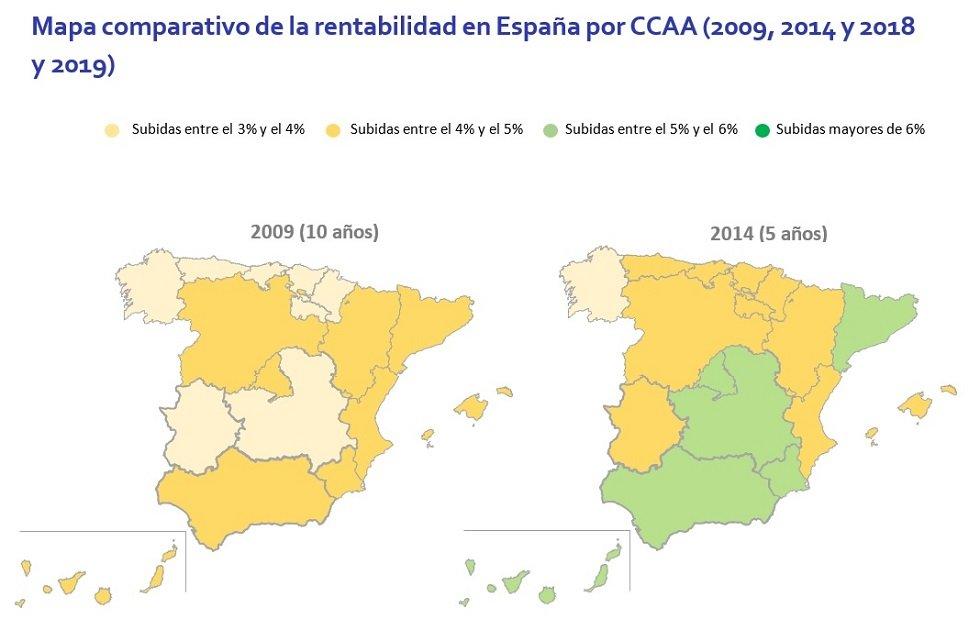 Mapa comparativo de la rentabilidad de la vivienda en España