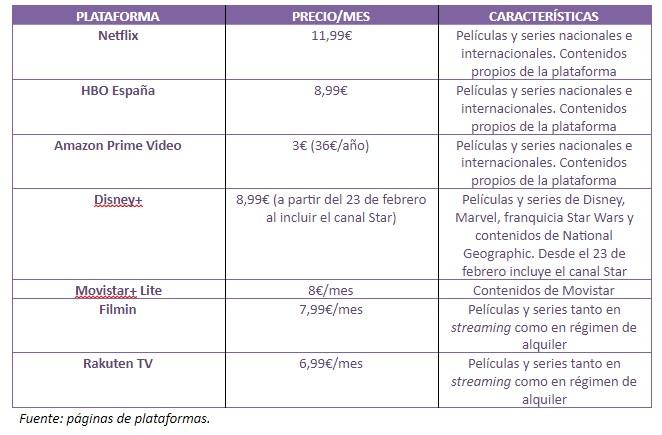 ¿Dónde puedes ver TV online al mejor precio? img1